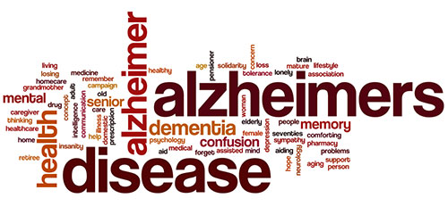 alzheimers word cloud with other words like health
