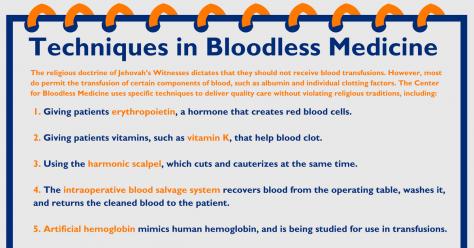bloodless-medicine-infographic