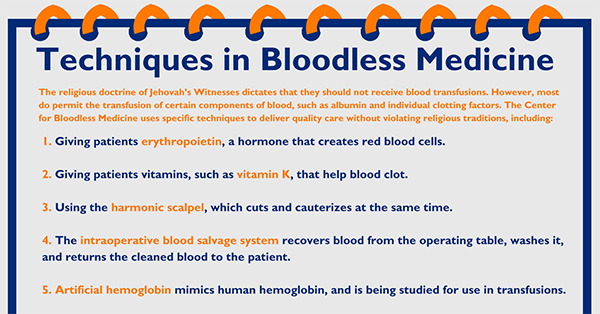 The Center for Bloodless Medicine has a variety of techniques to provide quality care for those whose religious traditions forbid the use of blood transfusions.