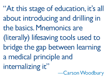 quote: At this stage of education, it's all about introducing and drilling in the basics. Mnemonics are (literally) lifesaving tools used to bridge the gap between learning a medical principle and internalizing it.