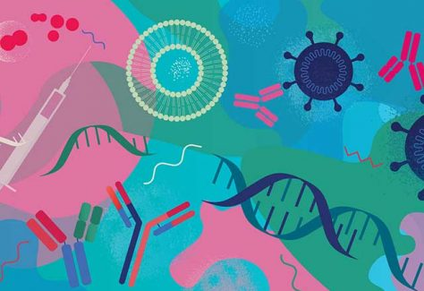 Conceptual graphic of mRNA, vaccines and biotechnology